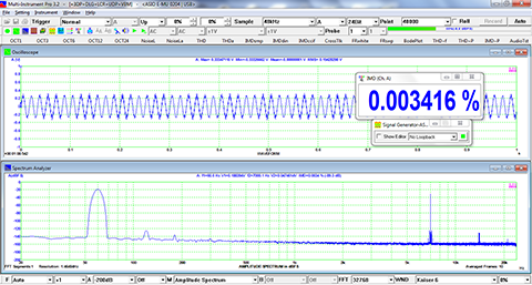 USB Spectrum Analyzer IMD Measurement
