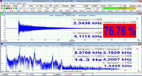 VT USB Spectrum Analyzer Impact Test